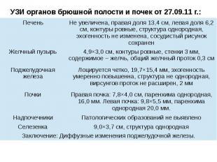 УЗИ органов брюшной полости и почек от 27.09.11 г.: УЗИ органов брюшной полости