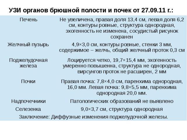 УЗИ органов брюшной полости и почек от 27.09.11 г.: УЗИ органов брюшной полости и почек от 27.09.11 г.: