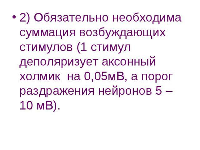 2) Обязательно необходима суммация возбуждающих стимулов (1 стимул деполяризует аксонный холмик на 0,05мВ, а порог раздражения нейронов 5 – 10 мВ). 2) Обязательно необходима суммация возбуждающих стимулов (1 стимул деполяризует аксонный холмик на 0,…