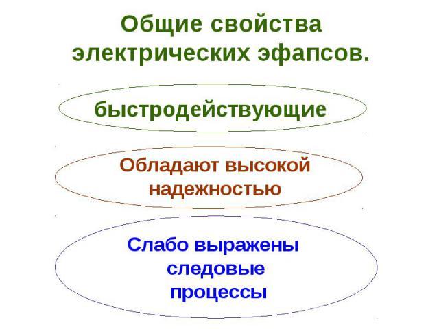 Общие свойства электрических эфапсов.