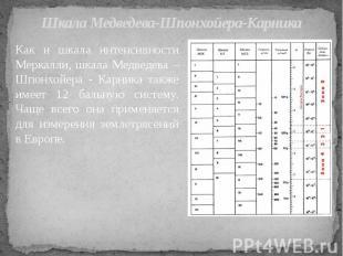 Шкала Медведева-Шпонхойера-Карника Как и шкала интенсивности Меркалли, шкала Мед