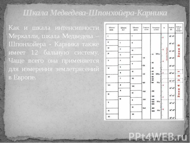 Шкала Медведева-Шпонхойера-Карника Как и шкала интенсивности Меркалли, шкала Медведева – Шпонхойера - Карника также имеет 12 бальную систему. Чаще всего она применяется для измерения землетрясений в Европе.