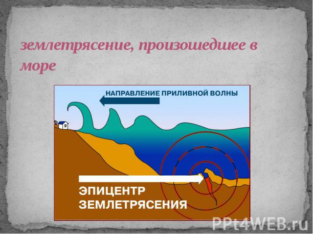 землетрясение, произошедшее в море