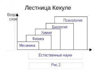 Лестница Кекуле