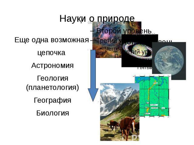 Науки о природе Еще одна возможная цепочка Астрономия Геология (планетология) География Биология