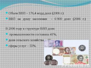 Объем ВВП – 176,4 млрд.долл (2006 г.) Объем ВВП – 176,4 млрд.долл (2006 г.) ВВП