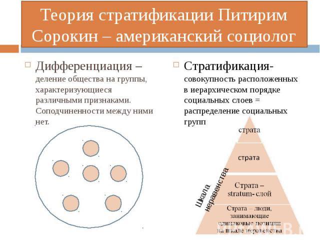 Дифференциация – деление общества на группы, характеризующиеся различными признаками. Соподчиненности между ними нет. Дифференциация – деление общества на группы, характеризующиеся различными признаками. Соподчиненности между ними нет.