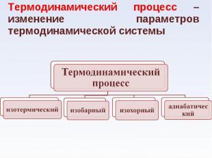 Термодинамический процесс – изменение параметров термодинамической системы Термо
