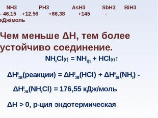 NH4Cl(г) = NH3(г) + HCl(г)↑ NH4Cl(г) = NH3(г) + HCl(г)↑ ΔН0298(реакции) = ΔН0298