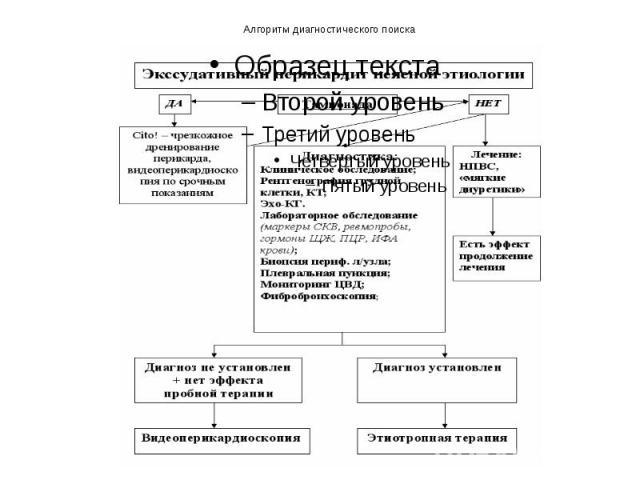 Алгоритм диагностического поиска