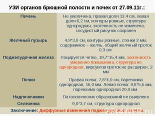 УЗИ органов брюшной полости и почек от 27.09.11г.: УЗИ органов брюшной полости и
