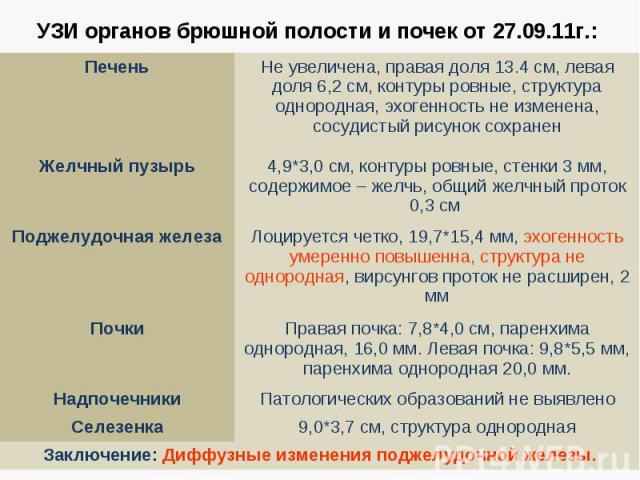 УЗИ органов брюшной полости и почек от 27.09.11г.: УЗИ органов брюшной полости и почек от 27.09.11г.: