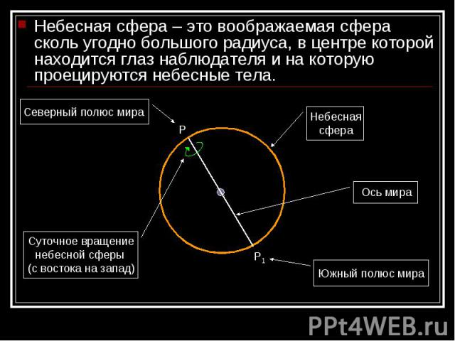 Небесная сфера – это воображаемая сфера сколь угодно большого радиуса, в центре которой находится глаз наблюдателя и на которую проецируются небесные тела. Небесная сфера – это воображаемая сфера сколь угодно большого радиуса, в центре которой наход…