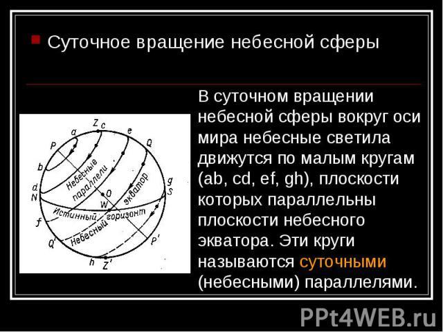 Суточное вращение небесной сферы Суточное вращение небесной сферы
