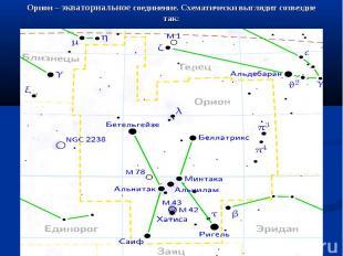 Орион – экваториальное соединение. Схематически выглядит созвездие так: