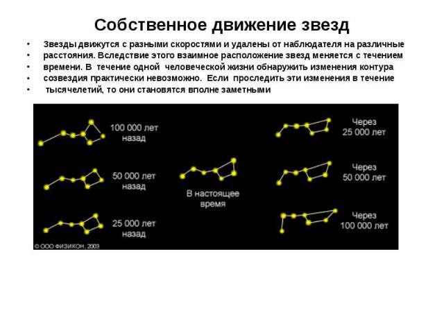 Звездыдвижутсясразнымискоростямииудаленыотнаблюдателянаразличные Звездыдвижутсясразнымискоростямииудаленыотнаблюдателянаразличные…
