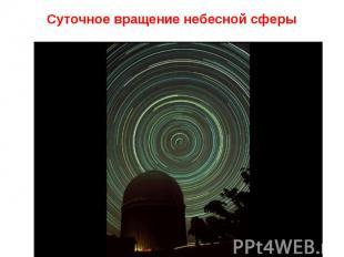 Суточное вращение небесной сферы