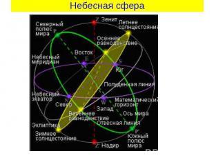 Небесная сфера
