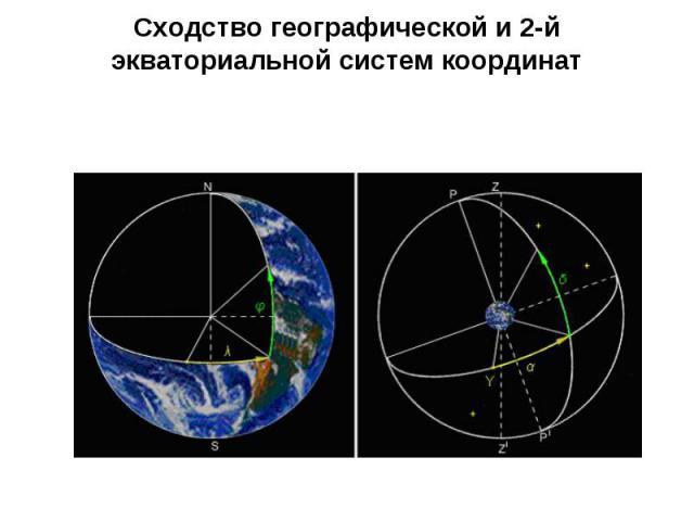 Сходство географической и 2-й экваториальной систем координат
