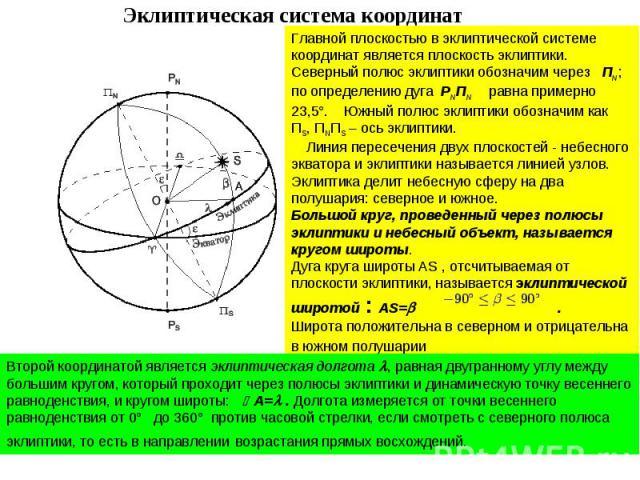 Эклиптическая система координат