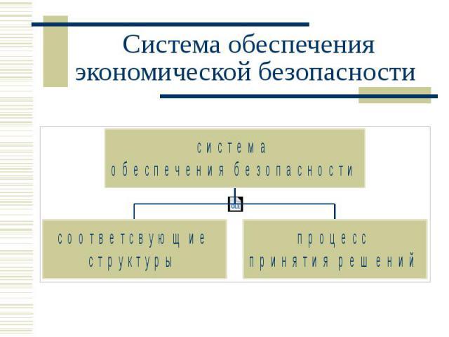 Система обеспечения экономической безопасности