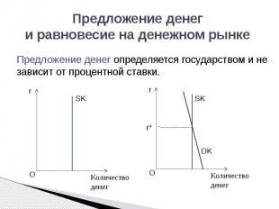 Предложение денег и равновесие на денежном рынке Предложение денег определяется