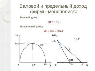 Валовой и предельный доход фирмы-монополиста Валовой доход TR = P * Q Предельный
