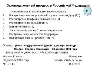 Законодательный процесс в Российской Федерации Основные этапы законодательного п