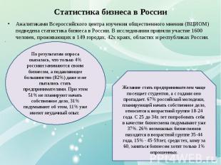 Статистика бизнеса в России Аналитиками Всероссийского центра изучения обществен