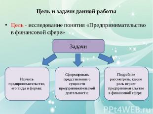 Цель и задачи данной работы Цель - исследование понятия «Предпринимательство в ф