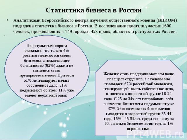 Статистика бизнеса в России Аналитиками Всероссийского центра изучения общественного мнения (ВЦИОМ) подведена статистика бизнеса в России. В исследовании приняли участие 1600 человек, проживающих в 149 городах, 42х краях, областях и республиках России.
