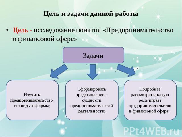 Цель и задачи данной работы Цель - исследование понятия «Предпринимательство в финансовой сфере»