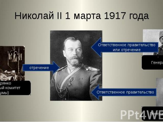 Николай II 1 марта 1917 года