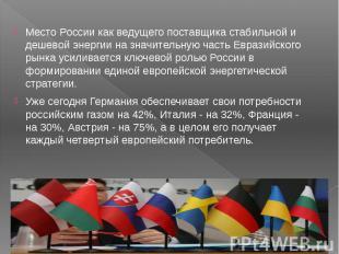 Место России как ведущего поставщика стабильной и дешевой энергии на значительну