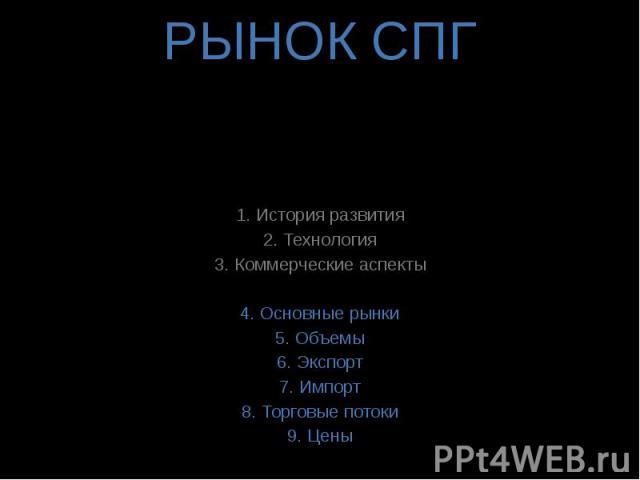 РЫНОК СПГ