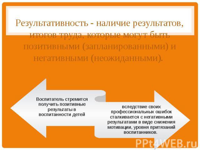 Результативность - наличие результатов, итогов труда, которые могут быть позитивными (запланированными) и негативными (неожиданными).