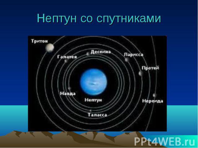 Нептун со спутниками