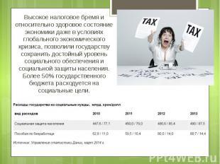 Высокое налоговое бремя и относительно здоровое состояние экономики даже в услов