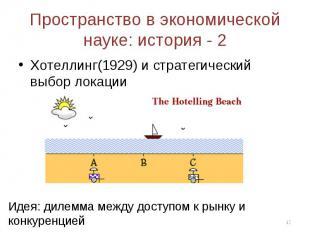 Хотеллинг(1929) и стратегический выбор локации Хотеллинг(1929) и стратегический