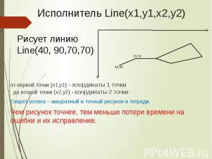 Исполнитель Line(x1,y1,x2,y2) от первой точки (x1,y1) – координаты 1 точки до вт