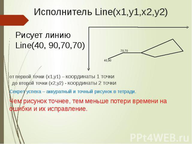 Исполнитель Line(x1,y1,x2,y2) от первой точки (x1,y1) – координаты 1 точки до второй точки (x2,y2) - координаты 2 точки Секрет успеха – аккуратный и точный рисунок в тетради. Чем рисунок точнее, тем меньше потери времени на ошибки и их исправление.