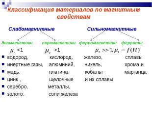 Слабомагнитные Сильномагнитные Слабомагнитные Сильномагнитные диамагнетики парам