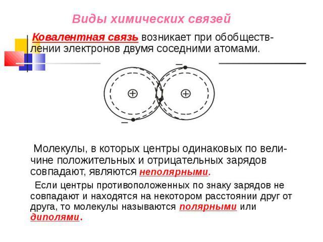 Ковалентная связь возникает при обобществ-лении электронов двумя соседними атомами. Ковалентная связь возникает при обобществ-лении электронов двумя соседними атомами. Молекулы, в которых центры одинаковых по вели-чине положительных и отрицательных …