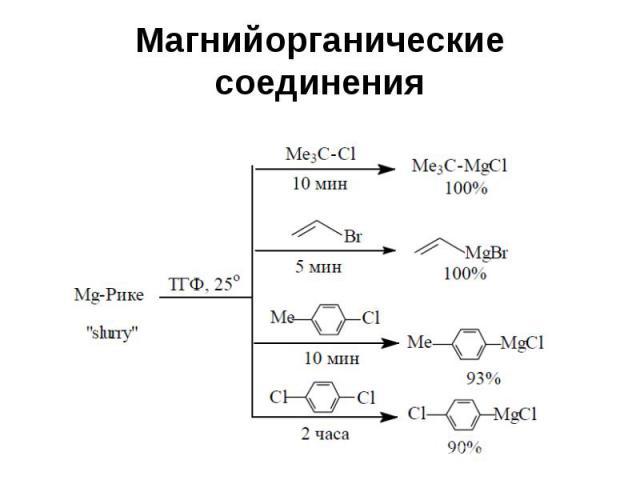 Магнийорганические соединения