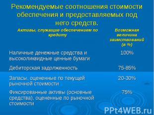 Рекомендуемые соотношения стоимости обеспечения и предоставляемых под него средс