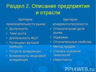 Раздел 2. Описание предприятия и отрасли Критерии привлекательности рынка: Досту