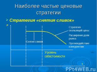 Наиболее частые ценовые стратегии Стратегия «снятия сливок»
