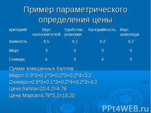Пример параметрического определения цены Сумма взвешенных баллов: Марс= 0,5*3+0,
