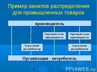 Пример каналов распределения для промышленных товаров