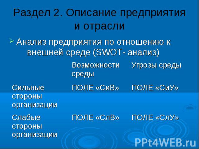 Раздел 2. Описание предприятия и отрасли Анализ предприятия по отношению к внешней среде (SWOT- анализ)
